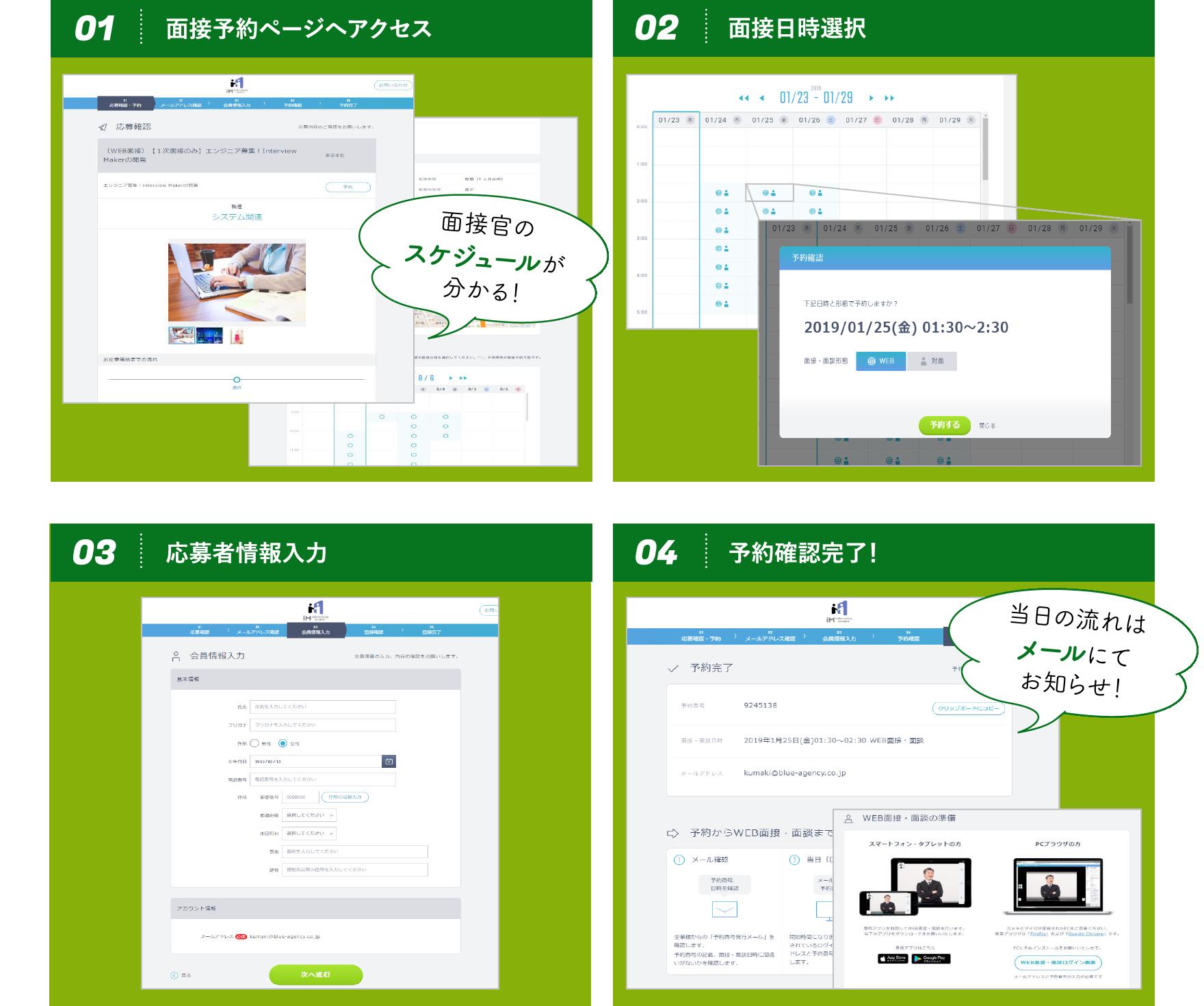 面接予約ページへアクセス / 面接日時選択 / 応募者情報入力 / 予約確認完了!